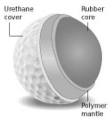 Golf Ball Materials
